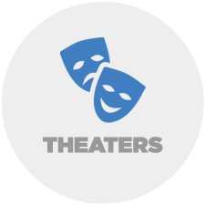 Facilities/Theaters
